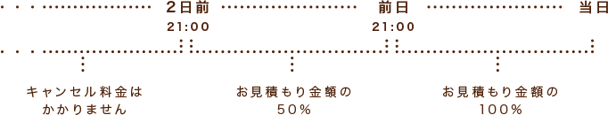 area_05_img